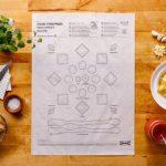 Les affiches de recette géniales d'IKEA vous permettent de faire la cuisine très facilement grâce à cette astuce très simple