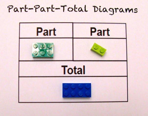 lego-math-teaching2